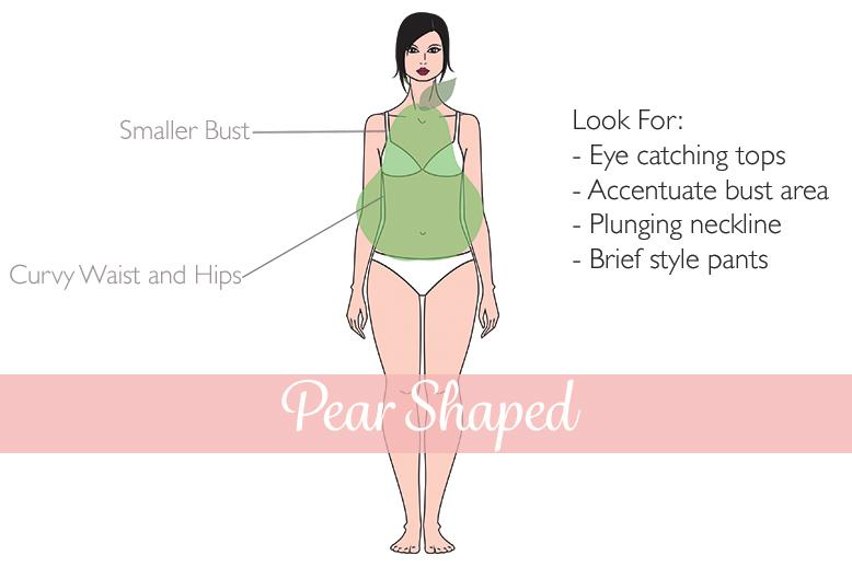 pearshaped